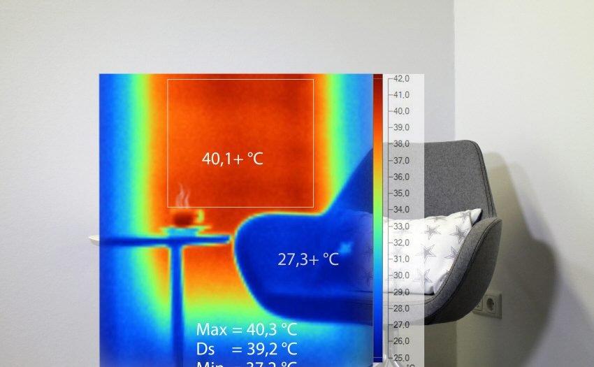 FutureCarbon bringt neues Heizsystem